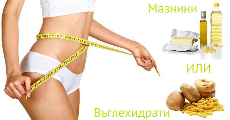 Диета с ниско съдържание на въглехидрати или с ниско съдържание на мазнини? Няма значение, отслабването е психологически проблем